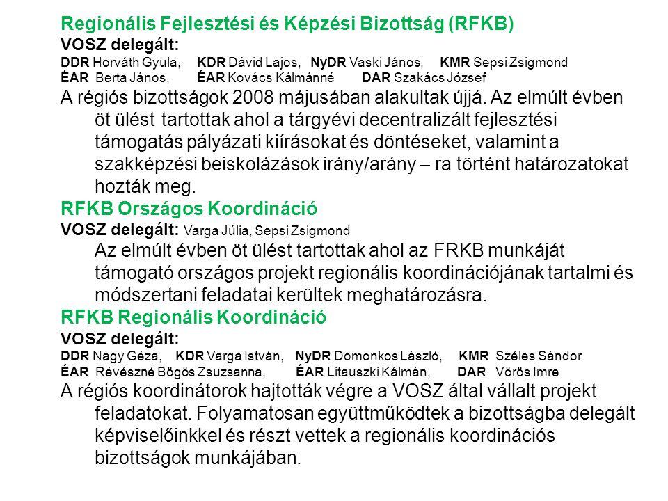 Regionális Fejlesztési és Képzési Bizottság (RFKB) VOSZ delegált: DDR Horváth Gyula, KDR Dávid Lajos, NyDR Vaski János, KMR Sepsi Zsigmond ÉAR Berta János, ÉAR Kovács Kálmánné DAR Szakács József A régiós bizottságok 2008 májusában alakultak újjá.