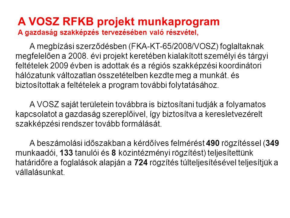 A VOSZ RFKB projekt munkaprogram A gazdaság szakképzés tervezésében való részvétel, A megbízási szerződésben (FKA-KT-65/2008/VOSZ) foglaltaknak megfelelően a 2008.