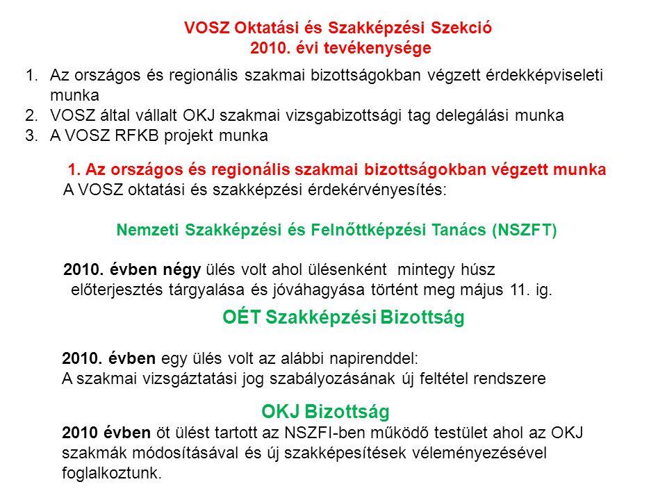 VOSZ Oktatási és Szakképzési Szekció 2010.