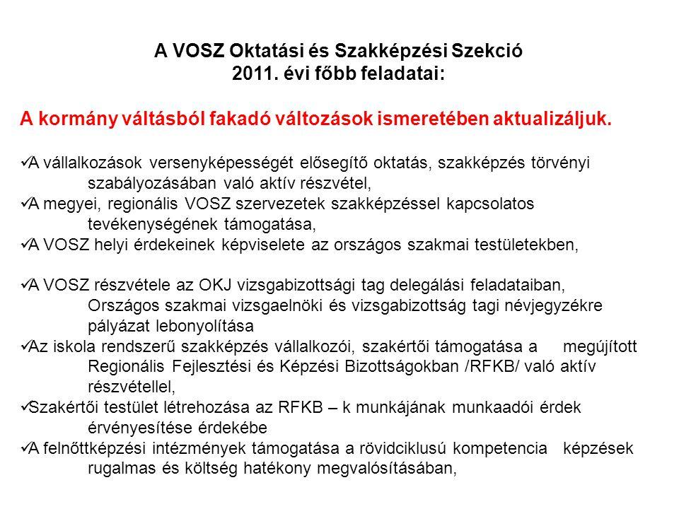 A VOSZ Oktatási és Szakképzési Szekció 2011.