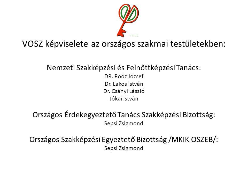 VOSZ képviselete az országos szakmai testületekben: Nemzeti Szakképzési és Felnőttképzési Tanács: DR.