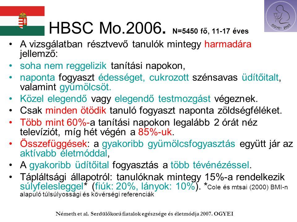 15-19 éves nagy városi, magyar serdülők életmód vizsgálata 2006.