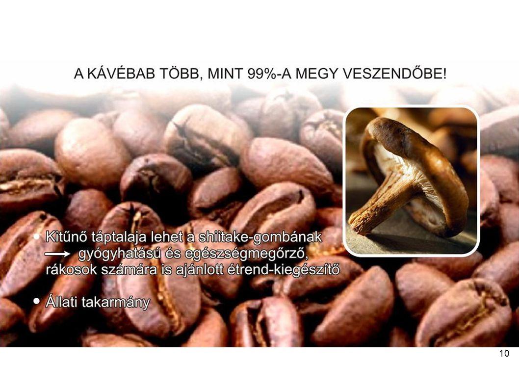 Kávé sokrétű felhasználása 10