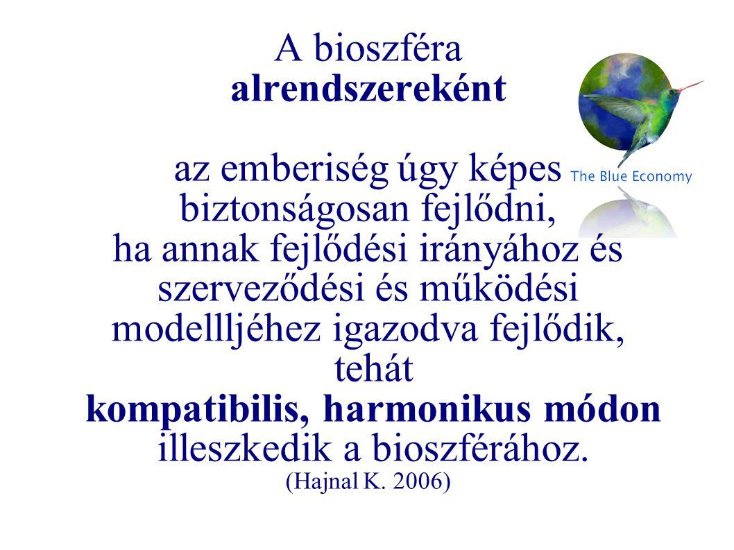 A bioszféra alrendszereként az emberiség úgy képes biztonságosan fejlődni, ha annak fejlődési irányához és szerveződési és működési modellljéhez igazo