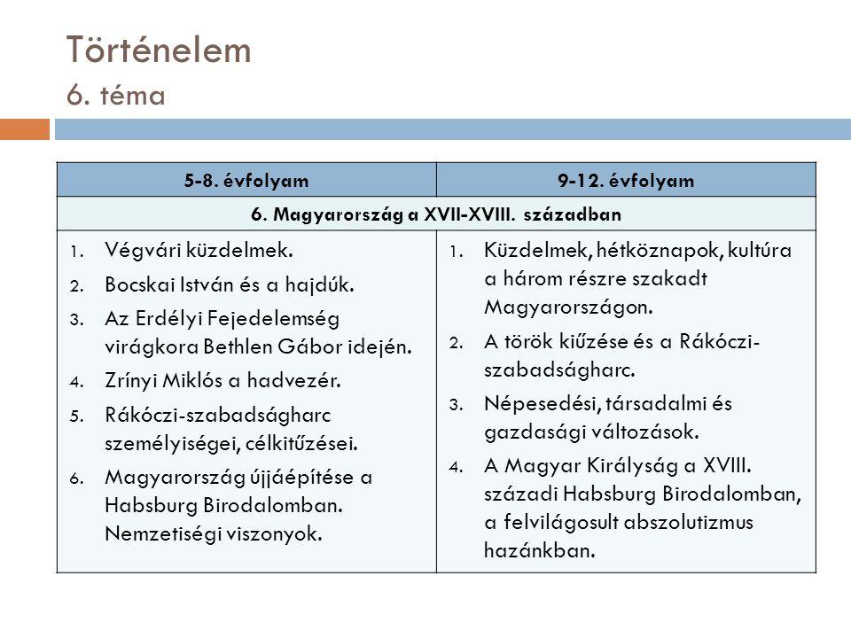Történelem 6.téma 5-8. évfolyam9-12. évfolyam 6. Magyarország a XVII-XVIII.