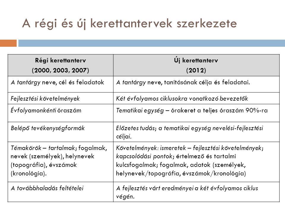 Régi kerettanterv (2000, 2003, 2007) Új kerettanterv (2012) A tantárgy neve, cél és feladatokA tantárgy neve, tanításának célja és feladatai.