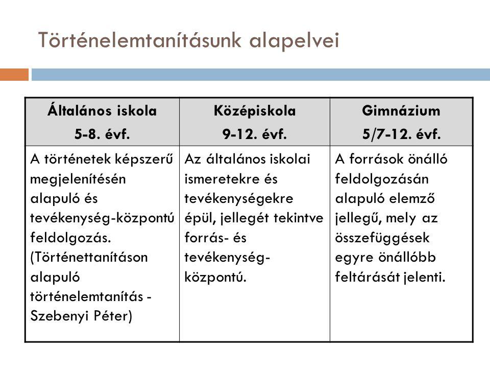 Általános iskola 5-8.évf. Középiskola 9-12. évf. Gimnázium 5/7-12.