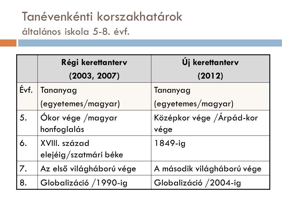 Régi kerettanterv (2003, 2007) Új kerettanterv (2012) Évf.Tananyag (egyetemes/magyar) Tananyag (egyetemes/magyar) 5.Ókor vége /magyar honfoglalás Középkor vége /Árpád-kor vége 6.XVIII.