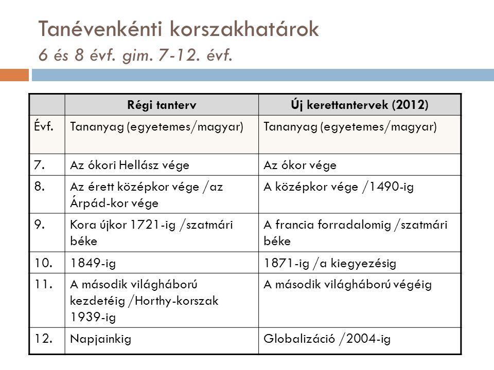 Tanévenkénti korszakhatárok 6 és 8 évf.gim. 7-12.