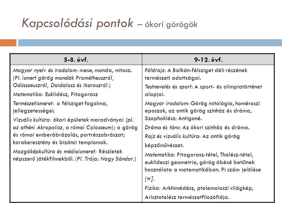 5-8.évf.9-12. évf. Magyar nyelv és irodalom: mese, monda, mítosz.