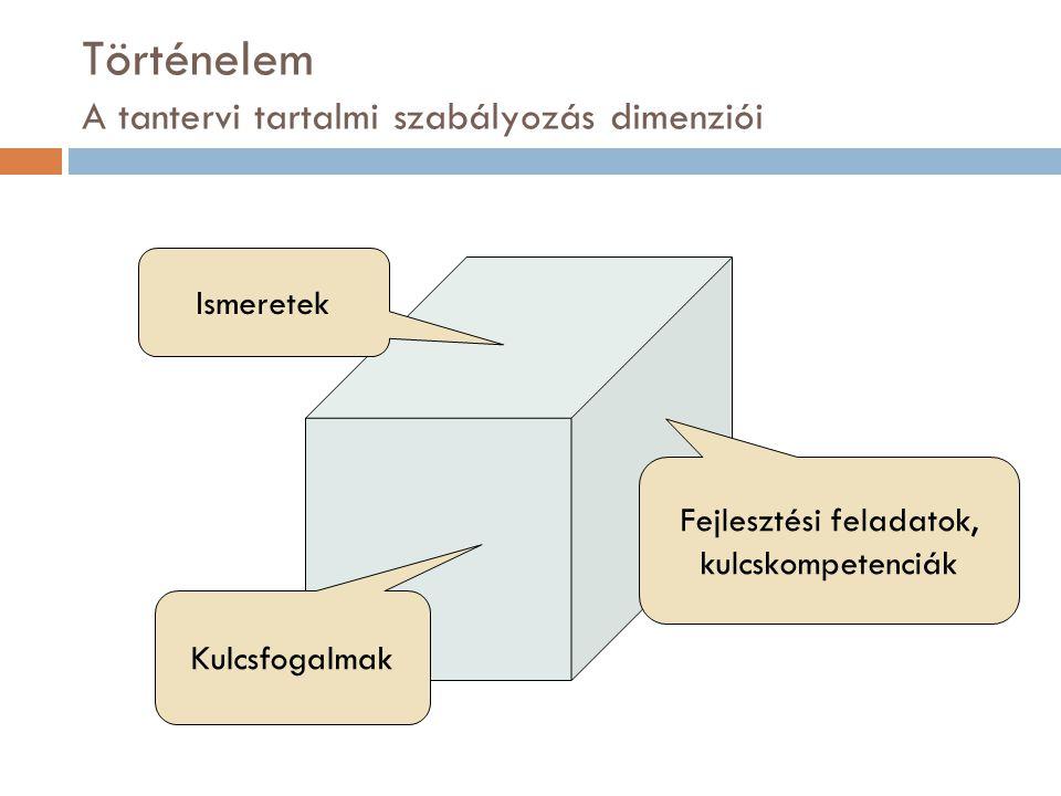 Történelem A tantervi tartalmi szabályozás dimenziói Kulcsfogalmak Ismeretek Fejlesztési feladatok, kulcskompetenciák