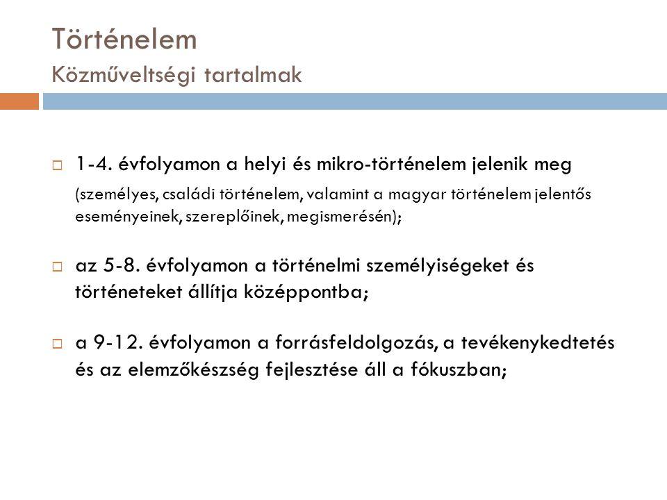 Történelem Közműveltségi tartalmak  1-4.