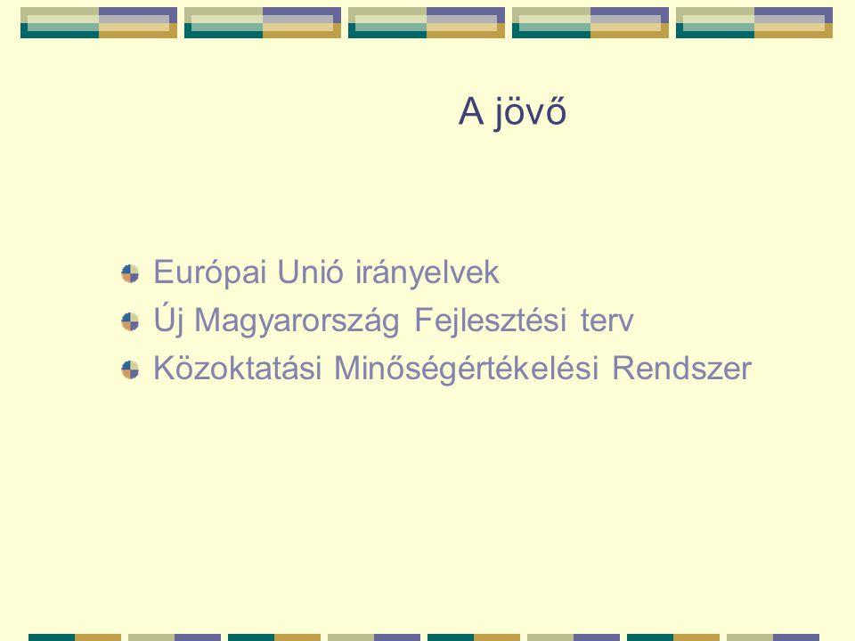 A jövő Európai Unió irányelvek Új Magyarország Fejlesztési terv Közoktatási Minőségértékelési Rendszer
