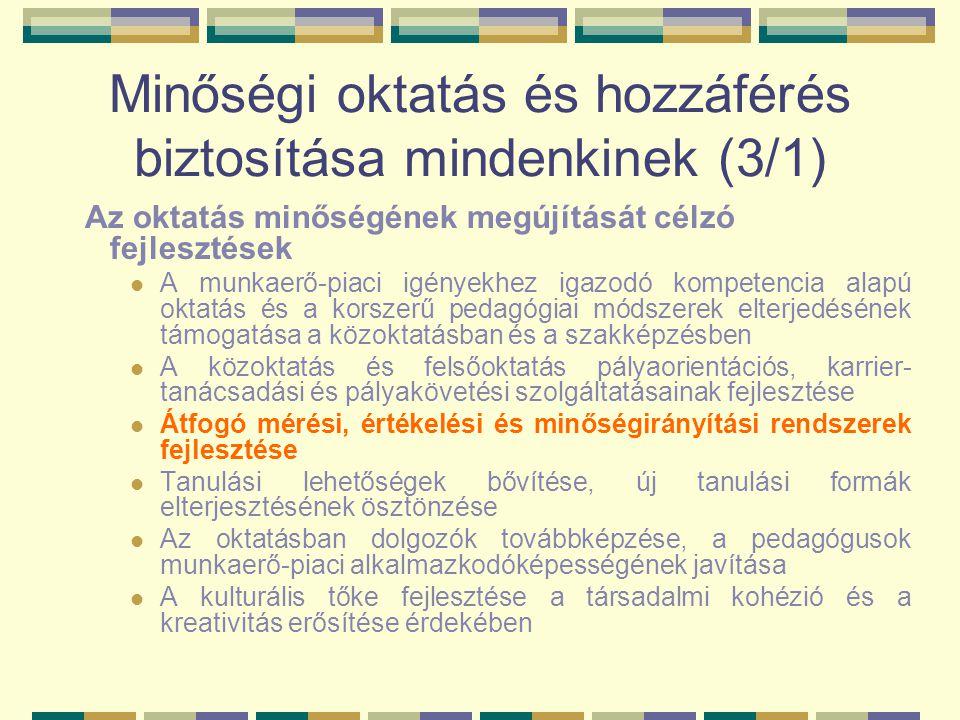 Minőségi oktatás és hozzáférés biztosítása mindenkinek (3/1) Az oktatás minőségének megújítását célzó fejlesztések  A munkaerő-piaci igényekhez igazo