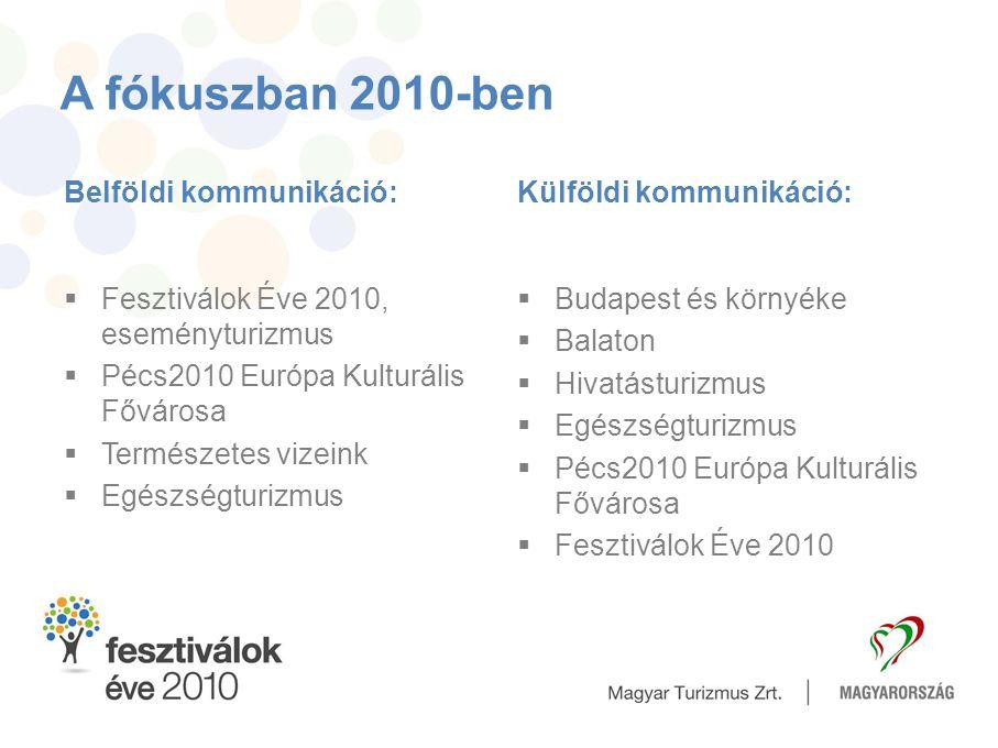 A fókuszban 2010-ben Belföldi kommunikáció:  Fesztiválok Éve 2010, eseményturizmus  Pécs2010 Európa Kulturális Fővárosa  Természetes vizeink  Egés