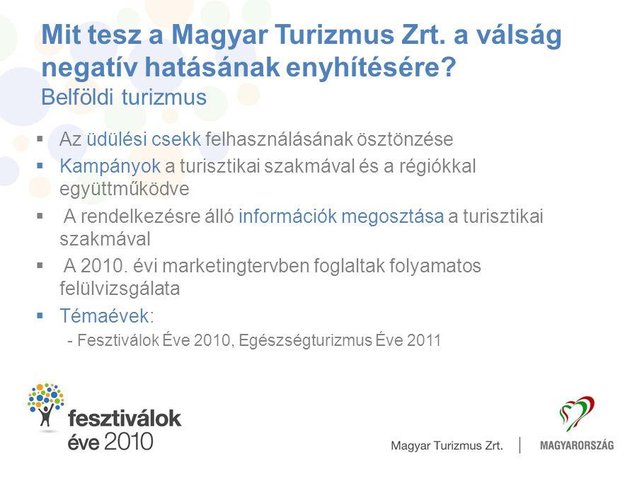 Mit tesz a Magyar Turizmus Zrt. a válság negatív hatásának enyhítésére? Belföldi turizmus  Az üdülési csekk felhasználásának ösztönzése  Kampányok a
