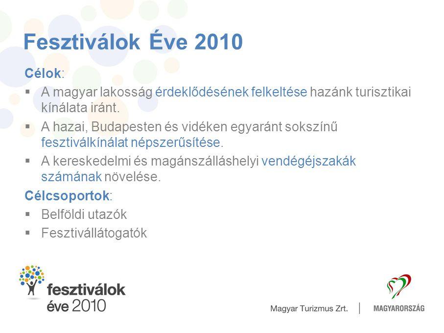 Fesztiválok Éve 2010 Célok:  A magyar lakosság érdeklődésének felkeltése hazánk turisztikai kínálata iránt.  A hazai, Budapesten és vidéken egyaránt