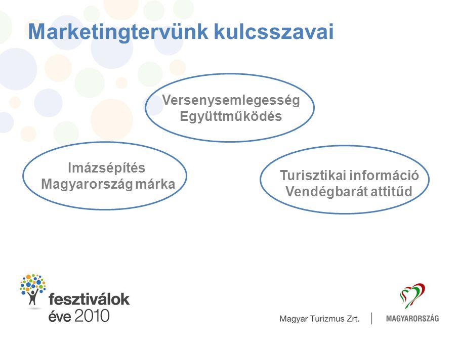 Marketingtervünk kulcsszavai Imázsépítés Magyarország márka Versenysemlegesség Együttműködés Turisztikai információ Vendégbarát attitűd