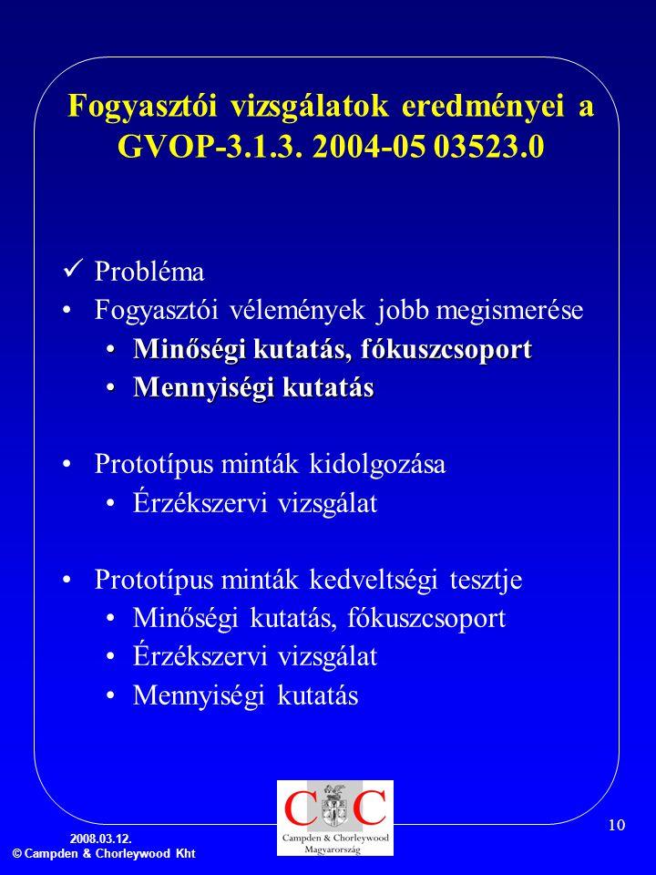 2008.03.12. © Campden & Chorleywood Kht 10 Fogyasztói vizsgálatok eredményei a GVOP-3.1.3. 2004-05 03523.0  Probléma •Fogyasztói vélemények jobb megi