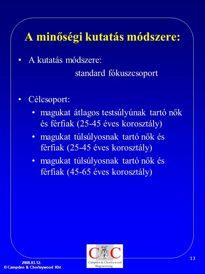2008.03.12. © Campden & Chorleywood Kht 13 A minőségi kutatás módszere: •A kutatás módszere: standard fókuszcsoport •Célcsoport: •magukat átlagos test