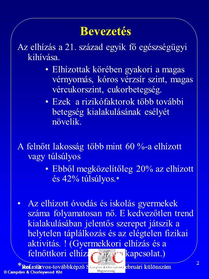 2008.03.12. © Campden & Chorleywood Kht 3 Túlsúlyos - elhízott felnőttek Magyarországon