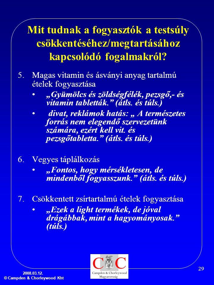 2008.03.12. © Campden & Chorleywood Kht 29 Mit tudnak a fogyasztók a testsúly csökkentéséhez/megtartásához kapcsolódó fogalmakról? 5.Magas vitamin és