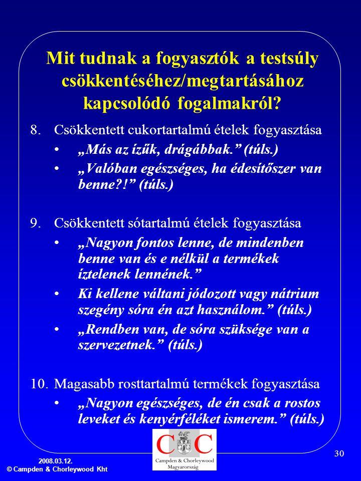 2008.03.12. © Campden & Chorleywood Kht 30 Mit tudnak a fogyasztók a testsúly csökkentéséhez/megtartásához kapcsolódó fogalmakról? 8.Csökkentett cukor
