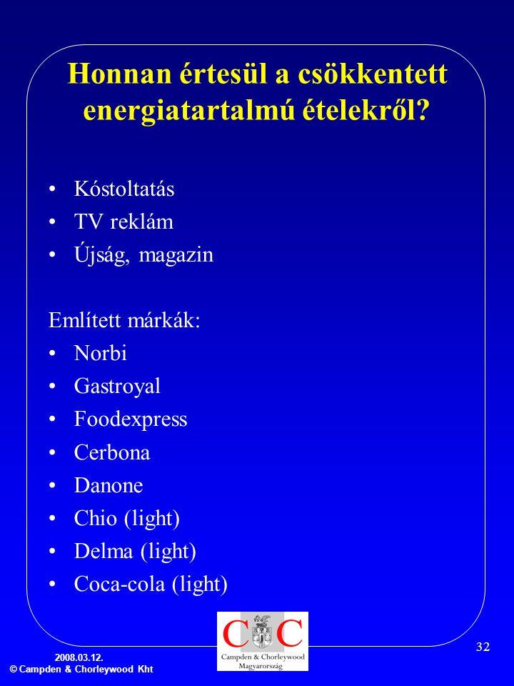 2008.03.12. © Campden & Chorleywood Kht 32 Honnan értesül a csökkentett energiatartalmú ételekről? •Kóstoltatás •TV reklám •Újság, magazin Említett má
