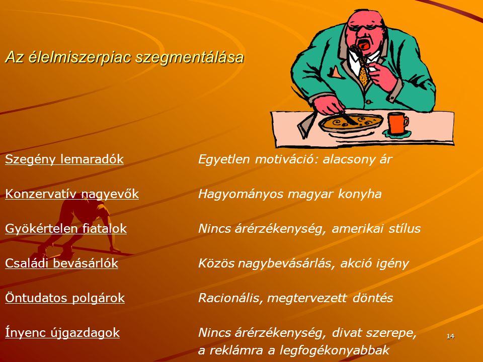 14 Az élelmiszerpiac szegmentálása Szegény lemaradókEgyetlen motiváció: alacsony ár Konzervatív nagyevőkHagyományos magyar konyha Gyökértelen fiatalokNincs árérzékenység, amerikai stílus Családi bevásárlókKözös nagybevásárlás, akció igény Öntudatos polgárokRacionális, megtervezett döntés Ínyenc újgazdagokNincs árérzékenység, divat szerepe, a reklámra a legfogékonyabbak
