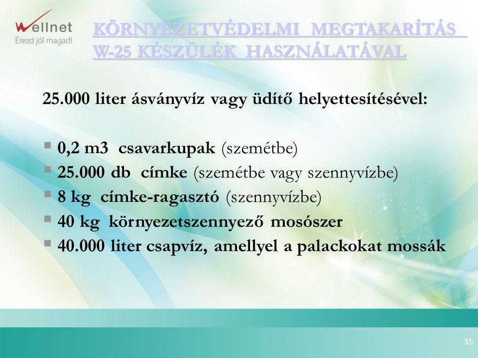 35 KÖRNYEZETVÉDELMI MEGTAKARÍTÁS W-25 KÉSZÜLÉK HASZNÁLATÁVAL KÖRNYEZETVÉDELMI MEGTAKARÍTÁS W-25 KÉSZÜLÉK HASZNÁLATÁVAL 25.000 liter ásványvíz vagy üdí