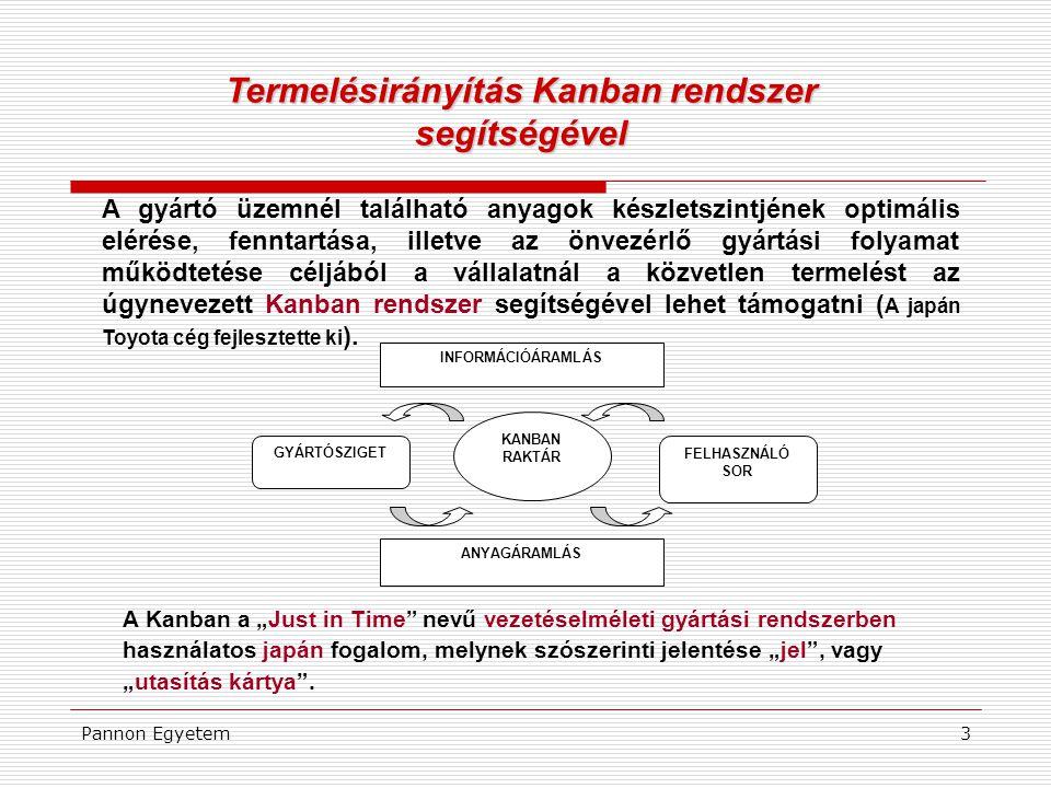Pannon Egyetem4 A Kanban-rendszer megfelelő funkcionálásához a következő szabályokat kell betartani:  a felhasználó (nyelő) soha sem igényeljen a szükségesnél több anyagot, illetve ne tegye ezt meg a szükségesnél korábban;  a termelő (forrás) soha sem termeljen több alkatrészt a szükségesnél, és ne továbbítsa azt a szükségesnél korábban;  általában napi vagy még kisebb adagokat kell gyártani;  csak minőségileg megfelelő alkatrészeket szabad a felhasználóhoz továbbítani;  a gyártást irányítónak egyenletesen kell leterhelnie az egyes gyártó terülteket.