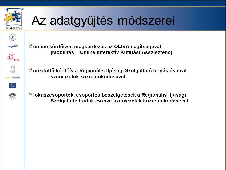 Az adatgyűjtés módszerei online kérdőíves megkérdezés az OLIVA segítségével (Mobilitás – Online Interaktív Kutatási Asszisztens) önkitöltő kérdőív a R