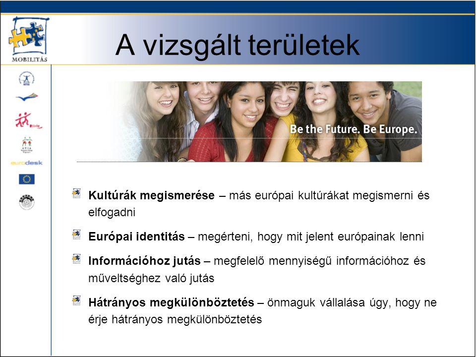 A vizsgált területek Kultúrák megismerése – más európai kultúrákat megismerni és elfogadni Európai identitás – megérteni, hogy mit jelent európainak lenni Információhoz jutás – megfelelő mennyiségű információhoz és műveltséghez való jutás Hátrányos megkülönböztetés – önmaguk vállalása úgy, hogy ne érje hátrányos megkülönböztetés