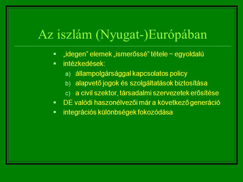 """Az iszlám (Nyugat-)Európában  """"idegen"""" elemek """"ismerőssé"""" tétele ~ egyoldalú  intézkedések: a) állampolgársággal kapcsolatos policy b) alapvető jogo"""