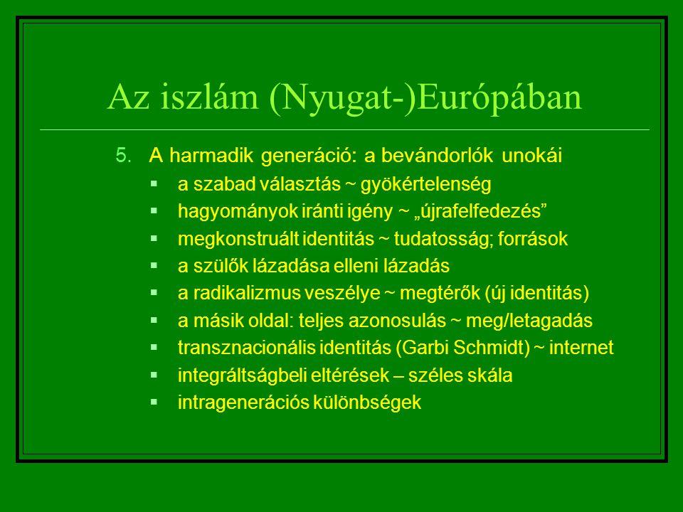 """Az iszlám (Nyugat-)Európában 5.A harmadik generáció: a bevándorlók unokái  a szabad választás ~ gyökértelenség  hagyományok iránti igény ~ """"újrafelf"""