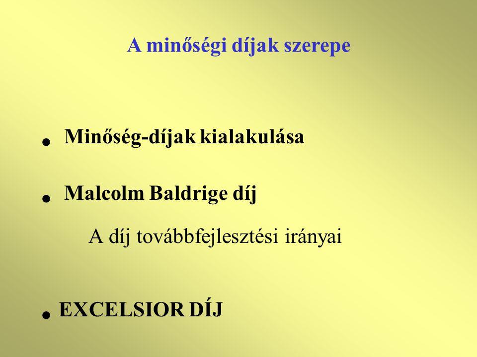 • Minőség-díjak kialakulása • Malcolm Baldrige díj A díj továbbfejlesztési irányai • EXCELSIOR DÍJ A minőségi díjak szerepe