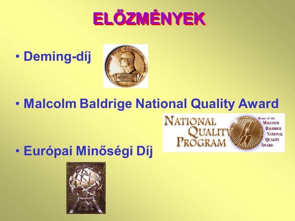 ELŐZMÉNYEK • • Deming-díj • • Malcolm Baldrige National Quality Award • • Európai Minőségi Díj