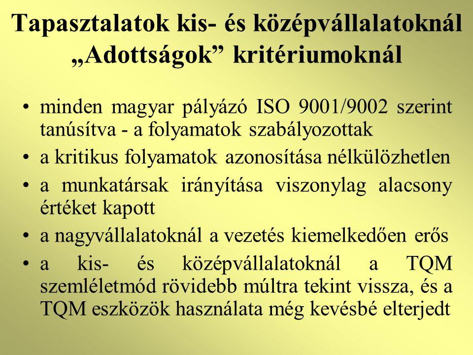 """Tapasztalatok kis- és középvállalatoknál """"Adottságok kritériumoknál •minden magyar pályázó ISO 9001/9002 szerint tanúsítva - a folyamatok szabályozottak •a kritikus folyamatok azonosítása nélkülözhetlen •a munkatársak irányítása viszonylag alacsony értéket kapott •a nagyvállalatoknál a vezetés kiemelkedően erős •a kis- és középvállalatoknál a TQM szemléletmód rövidebb múltra tekint vissza, és a TQM eszközök használata még kevésbé elterjedt"""
