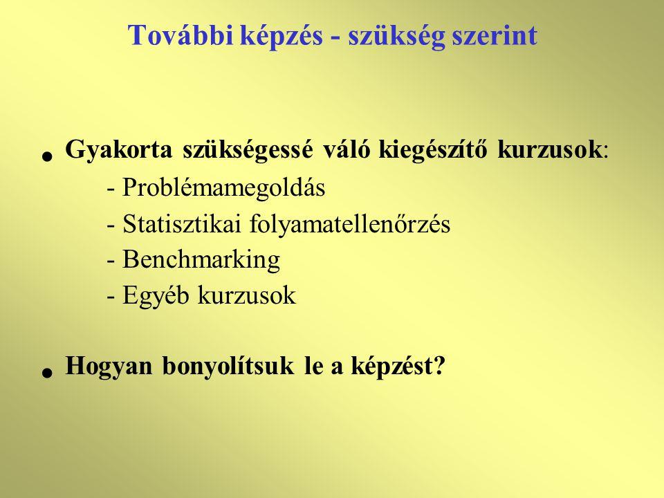 A PÁLYÁZATOK ELBÍRÁLÁSA 1.egyéni szakértői értékelés 2.
