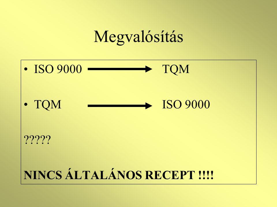 Megvalósítás •ISO 9000TQM •TQMISO 9000 ????? NINCS ÁLTALÁNOS RECEPT !!!!