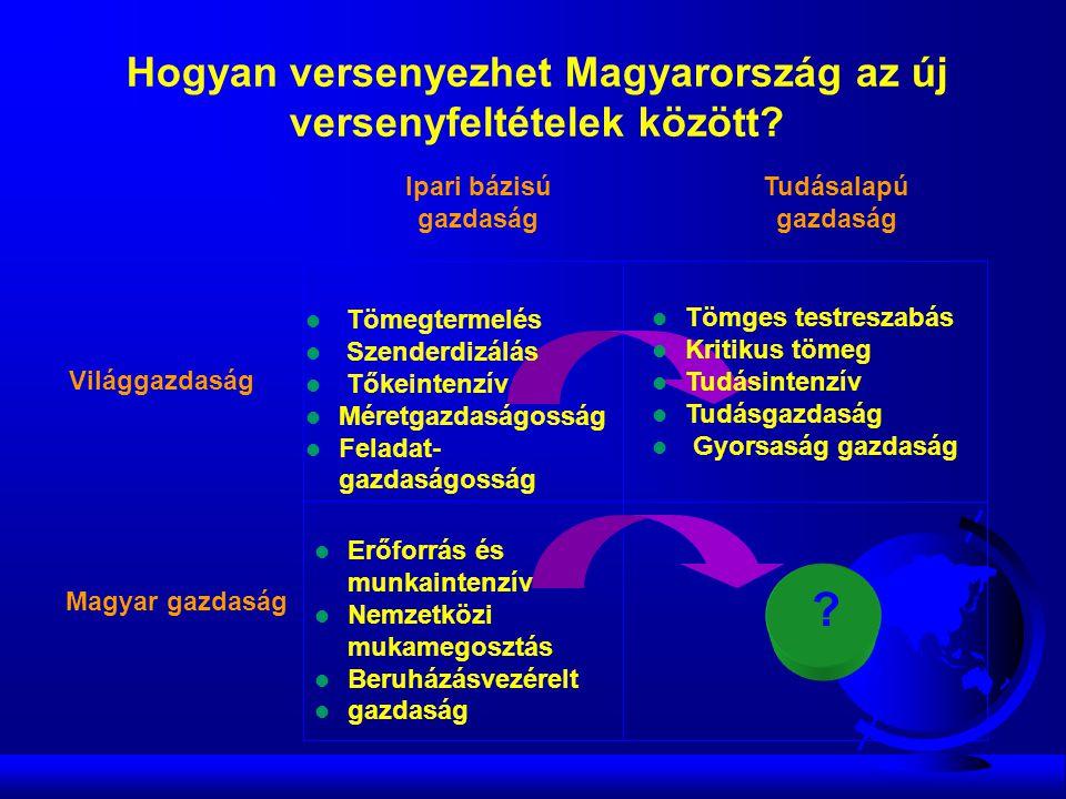 Hogyan versenyezhet Magyarország az új versenyfeltételek között.