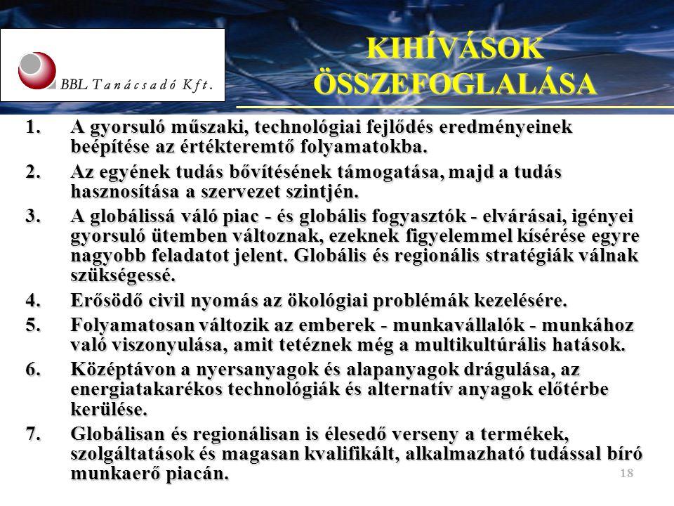 18 KIHÍVÁSOK ÖSSZEFOGLALÁSA 1.A gyorsuló műszaki, technológiai fejlődés eredményeinek beépítése az értékteremtő folyamatokba. 2.Az egyének tudás bővít