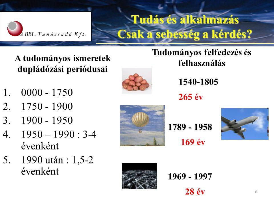 6 6 Tudás és alkalmazás Csak a sebesség a kérdés? 1. 1.0000 - 1750 2. 2.1750 - 1900 3. 3.1900 - 1950 4. 4.1950 – 1990 : 3-4 évenként 5. 5.1990 után :