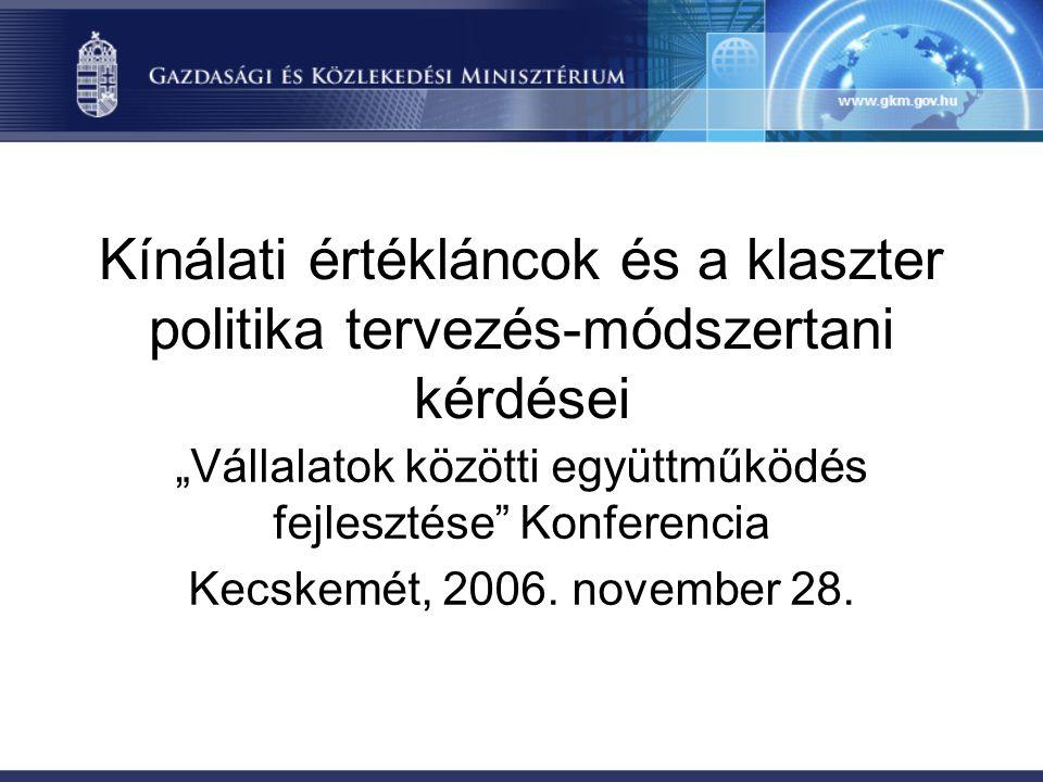 """Kínálati értékláncok és a klaszter politika tervezés-módszertani kérdései """"Vállalatok közötti együttműködés fejlesztése"""" Konferencia Kecskemét, 2006."""
