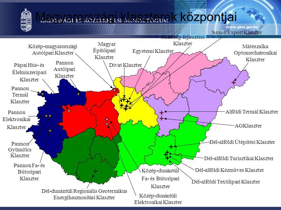 Pannon Fa- és Bútoripari Klaszter Pannon Elektronikai Klaszter Pannon Gyümölcs Klaszter Pannon Termál Klaszter Pannon Autóipari Klaszter Közép-magyaro