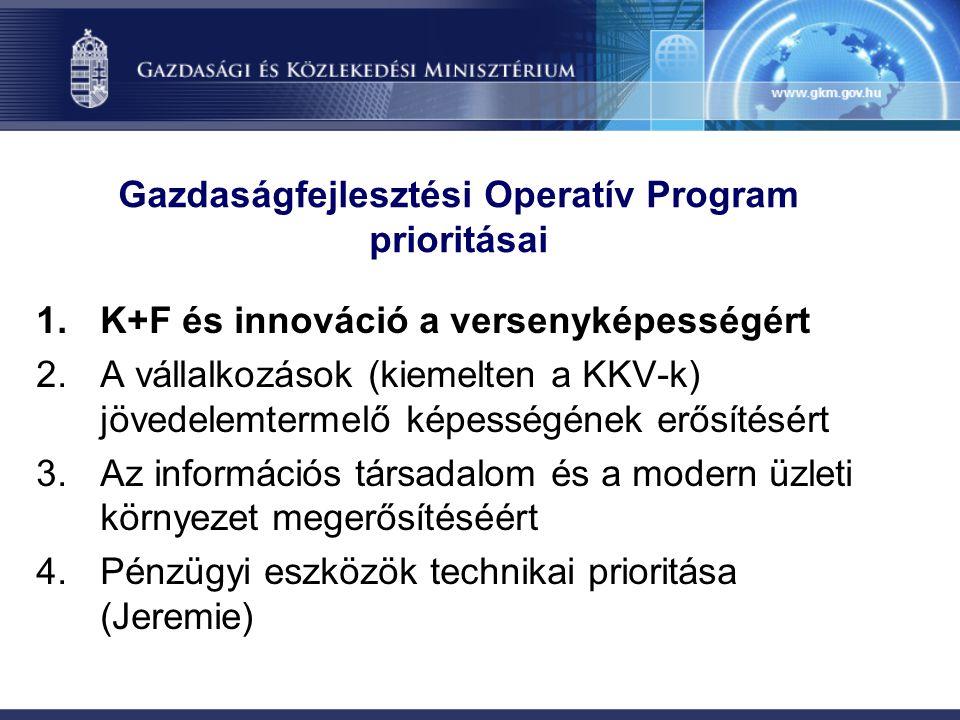Gazdaságfejlesztési Operatív Program prioritásai 1.K+F és innováció a versenyképességért 2.A vállalkozások (kiemelten a KKV-k) jövedelemtermelő képess
