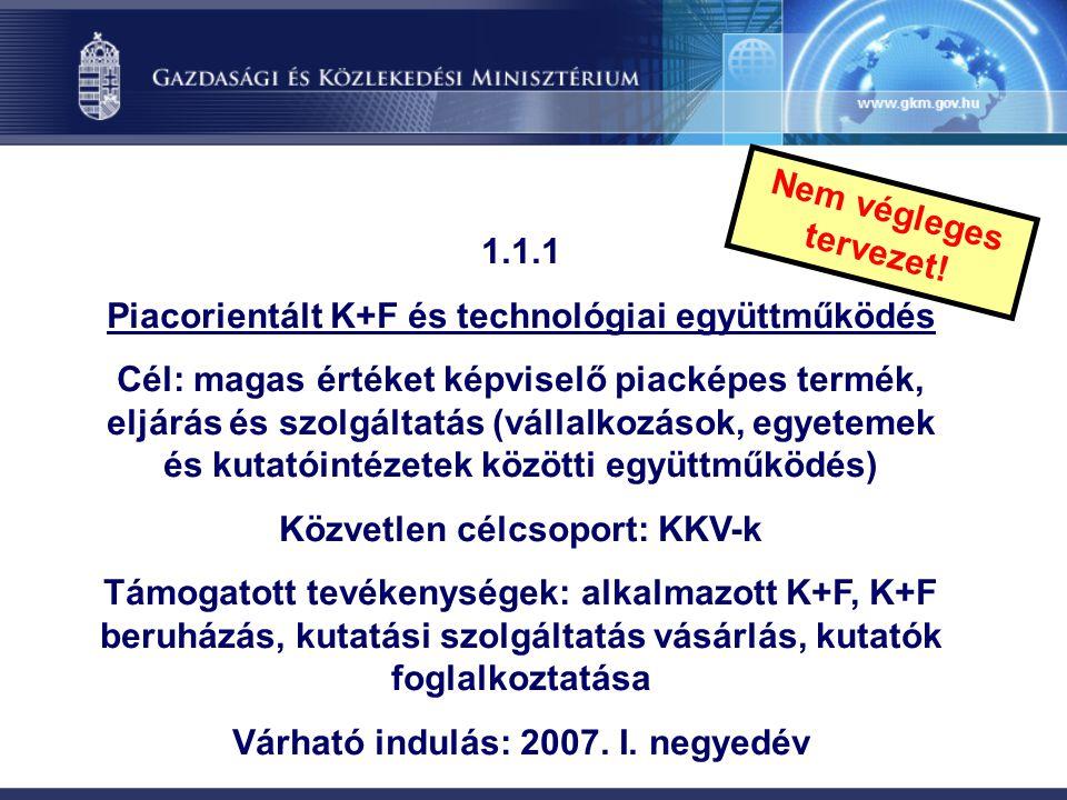 1.1.1 Piacorientált K+F és technológiai együttműködés Cél: magas értéket képviselő piacképes termék, eljárás és szolgáltatás (vállalkozások, egyetemek