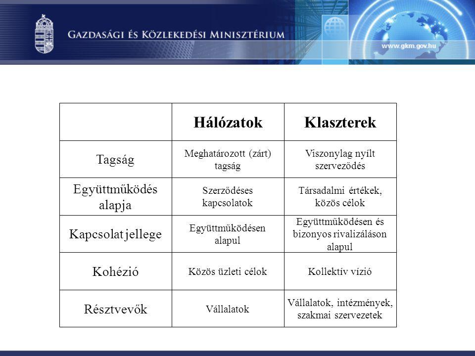 HálózatokKlaszterek Tagság Együttműködés alapja Kapcsolat jellege Kohézió Résztvevők Meghatározott (zárt) tagság Viszonylag nyílt szerveződés Szerződé