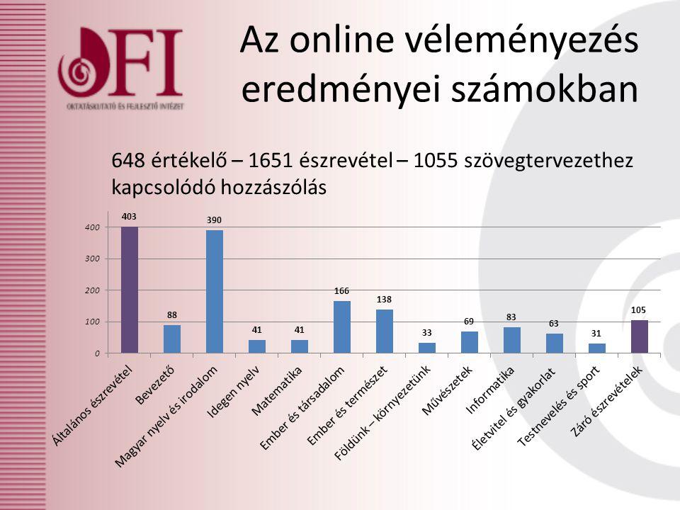 Az online véleményezés eredményei számokban 648 értékelő – 1651 észrevétel – 1055 szövegtervezethez kapcsolódó hozzászólás