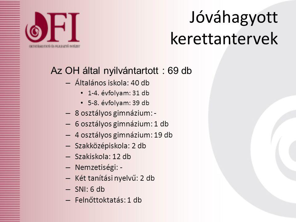 Jóváhagyott kerettantervek Az OH által nyilvántartott : 69 db – Általános iskola: 40 db • 1-4.